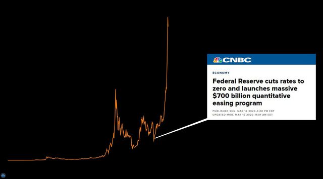 impact-of-fed-policy-on-bitcoin.jpg