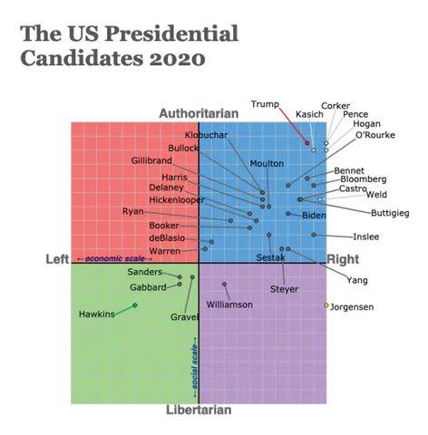 Presidential-Graph.webp