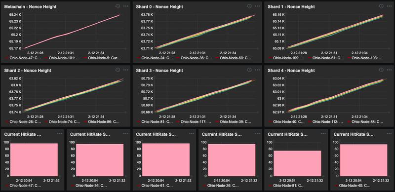 Screenshot 2020-02-12 at 22.36.53.png