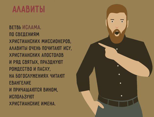 Алавиты.jpg