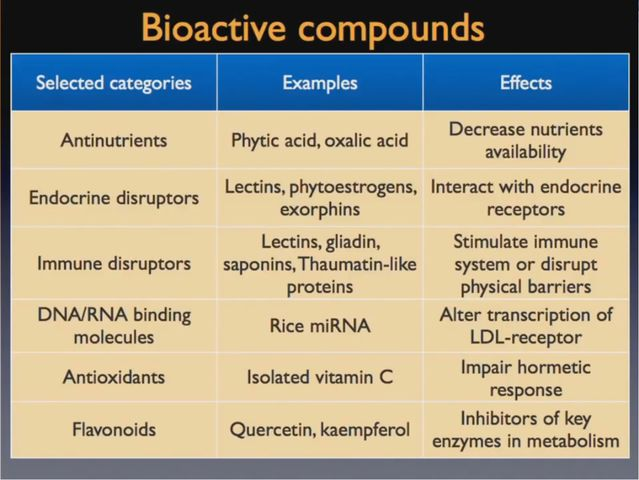 Meat - bioactive compounds.jpg