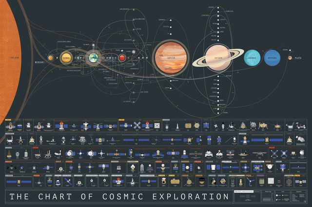 Chart_of_cosmic_exploration.jpeg